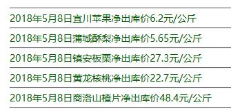 出库报价就是陕西九龙农产品拉出仓库的报价